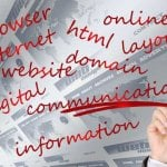 How to Find Newly Registered Domains?